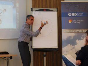 Certyfikowane kursy coachingu w IBD Business School